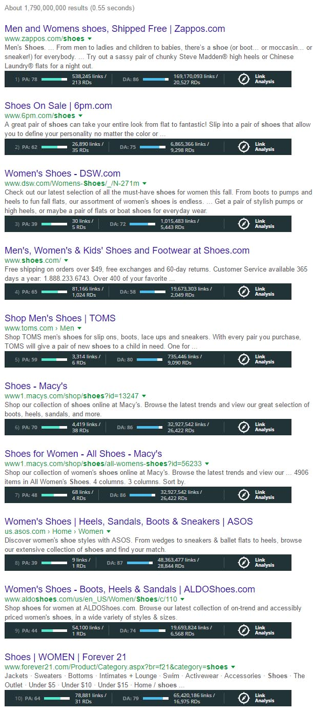 shoes-competition